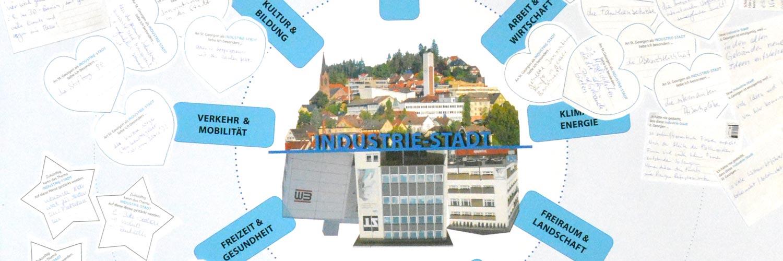 St. Georgen-Stadtentwicklungskonzept